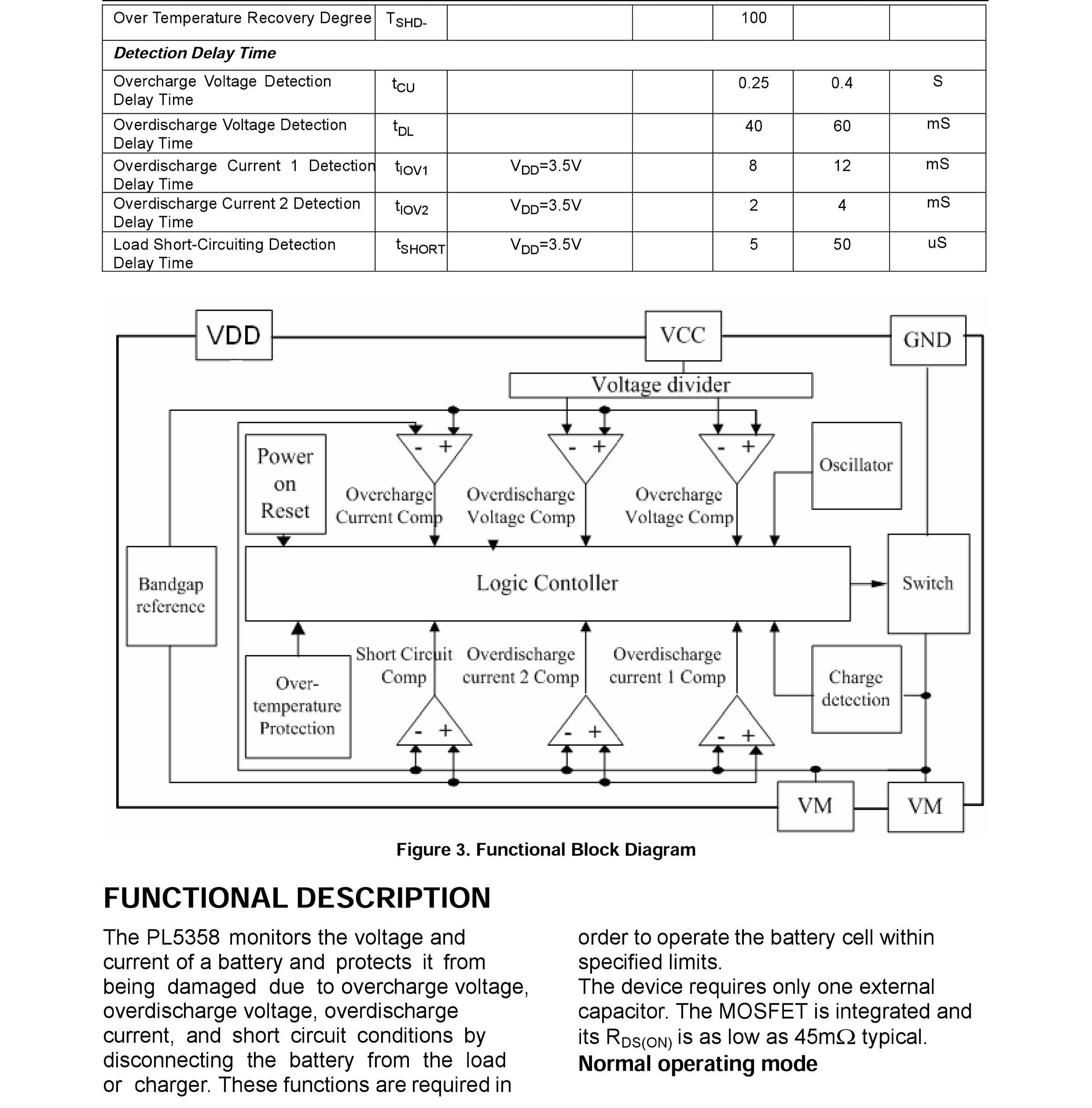 pl5358a单芯片锂电池保护ic